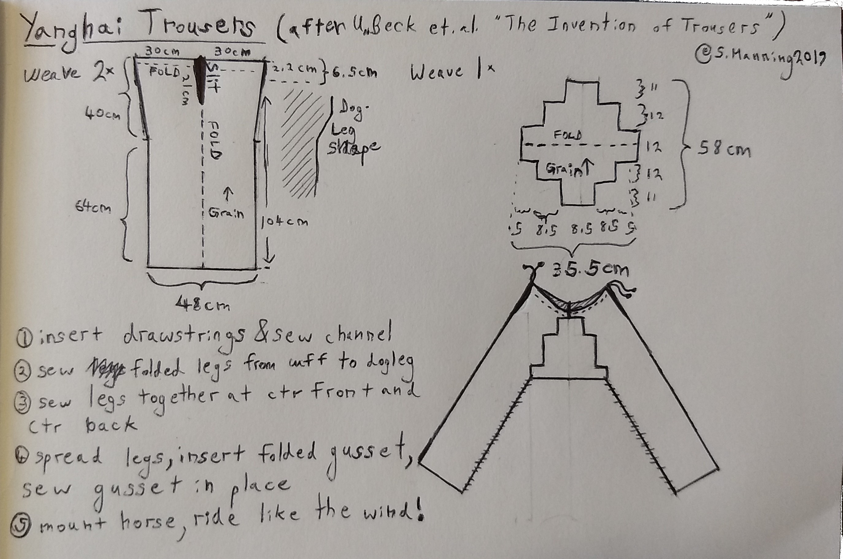 A diagram of trousers made from two roughly rectangular leg pieces and a diamond-shaped gusset inserted between the legs